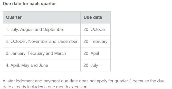 bas filing dates quarterly