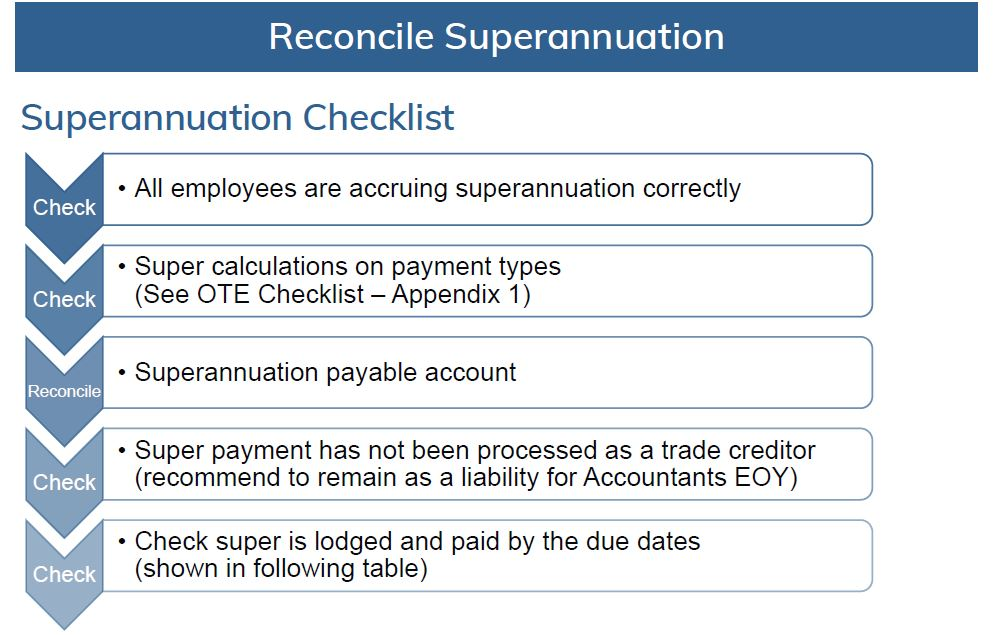 superannuation_process